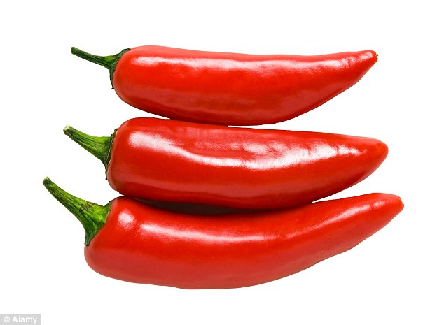Eating chilli really can help you lose weight