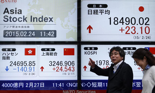 Asia shares inch ahead, hostage to Fed outlook