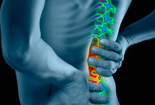 Time and activity linked to back pain risk
