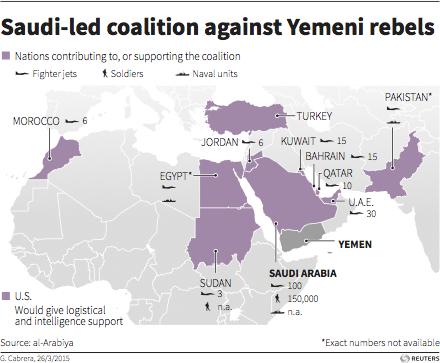 Yemen coalition