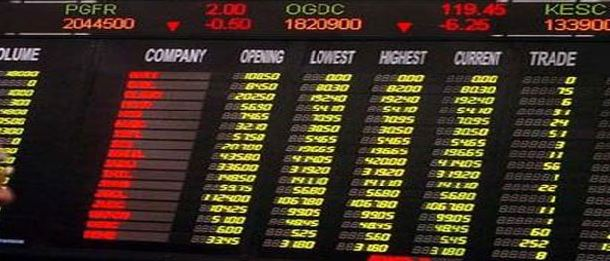 KSE-100 index goes bullish as Imran Khan leads electoral race