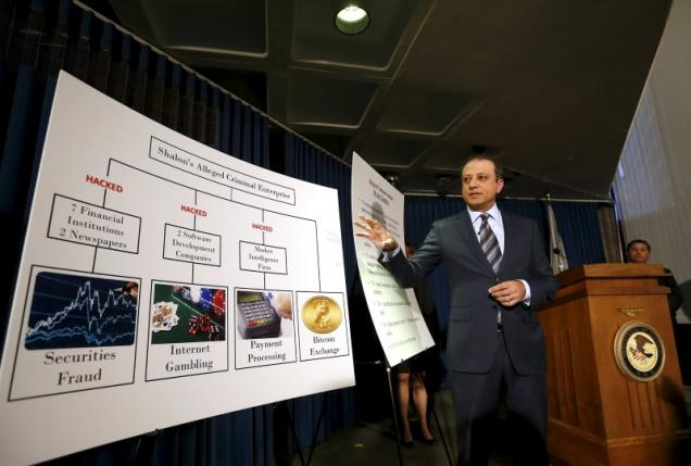 US charges three in huge cyberfraud targeting JPMorgan, others