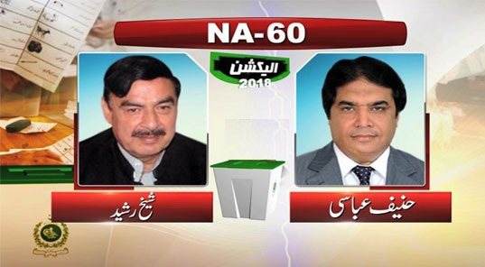 Sheikh Rasheed challenges postponement of NA-60 election in SC