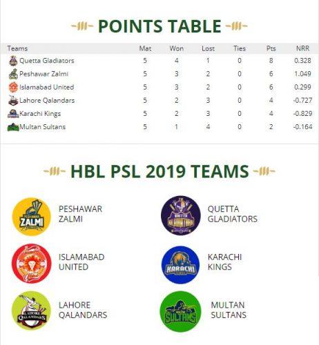 PSL PSL Tickets Online tickets TCS Express Centres PSL matches Karachi Lahore Lahore KArachi TCS