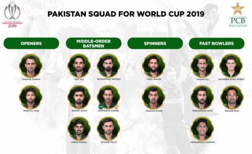 Pakistan, announces, 15-mmeber, squad, World Cup, 2019