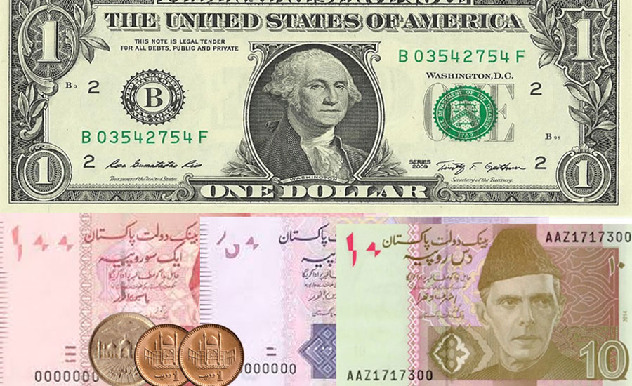 US dollar falls by Rs1.30, reaches Rs158.75 in interbank