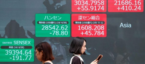 china data, Asian China data key china data gains losses