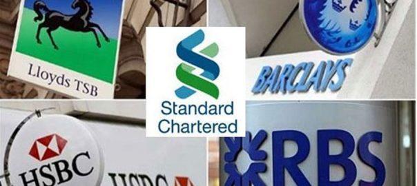 UK-banks