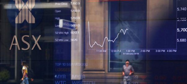 Asian Asian shares geopolitics geopolitical sentiment