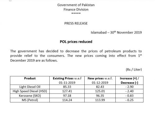 Govt, reduces, petrol, price, 25 paisas, December